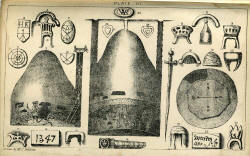 Plate III from Joseph Beldam's book The Origins and Use of the Royston Cave, 1884